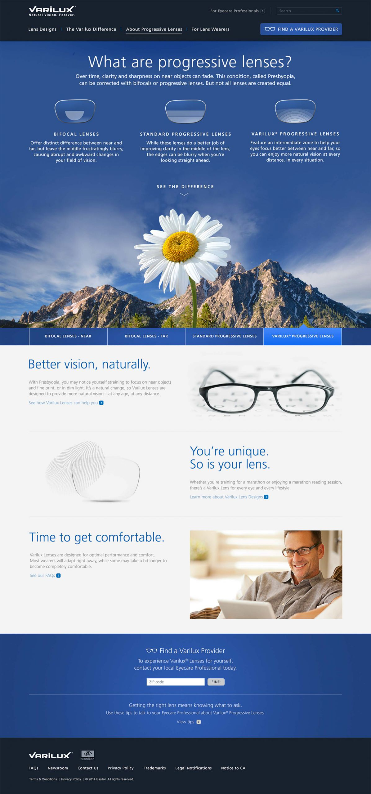 About Varilux lenses page