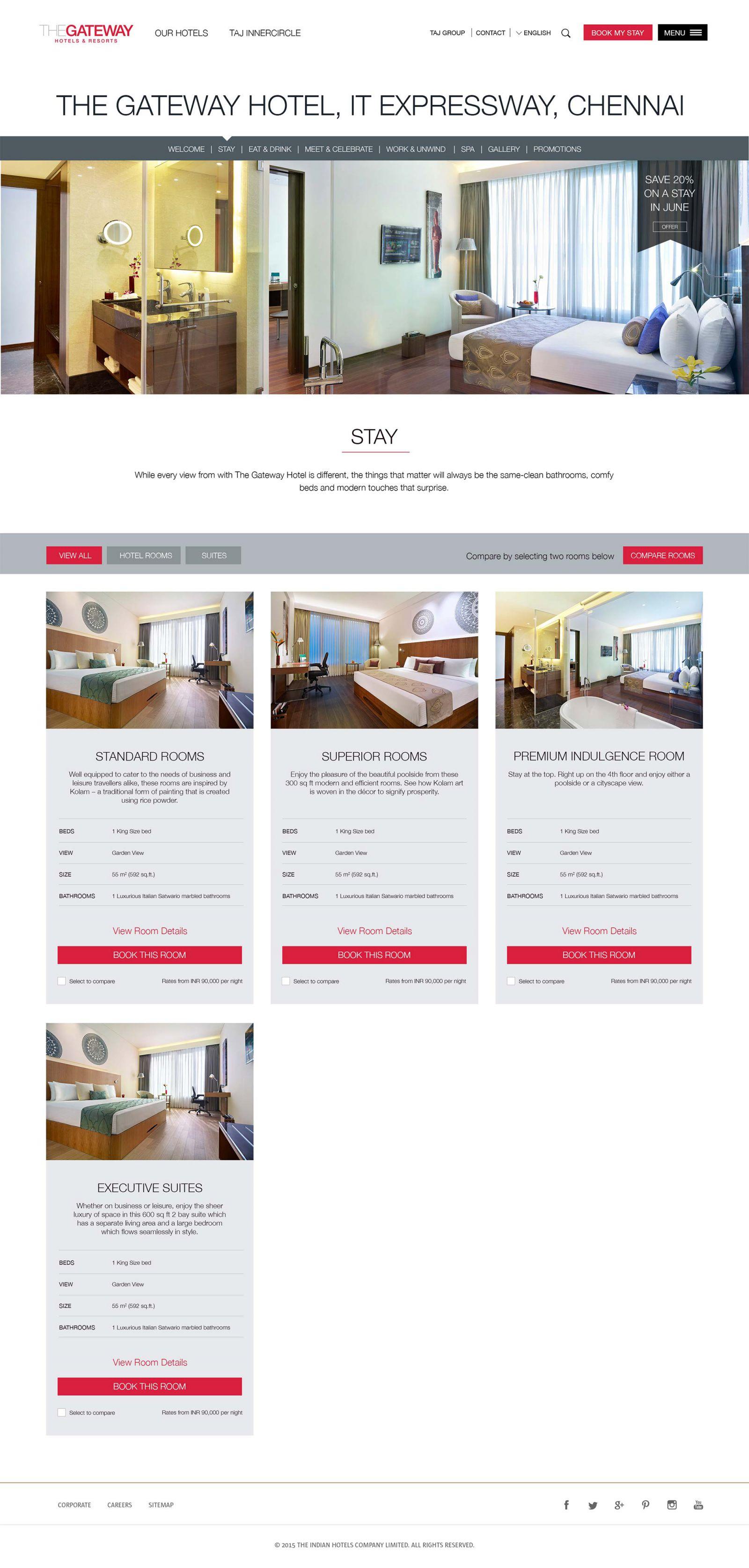 Hotel room comparison page