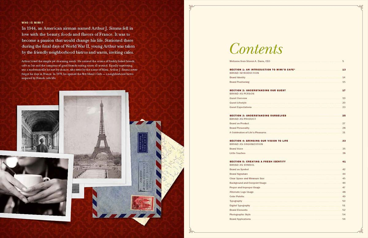 Brand book table of contents spread