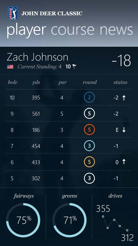 PGA Tour Windows 8 Mobile App Player Stats