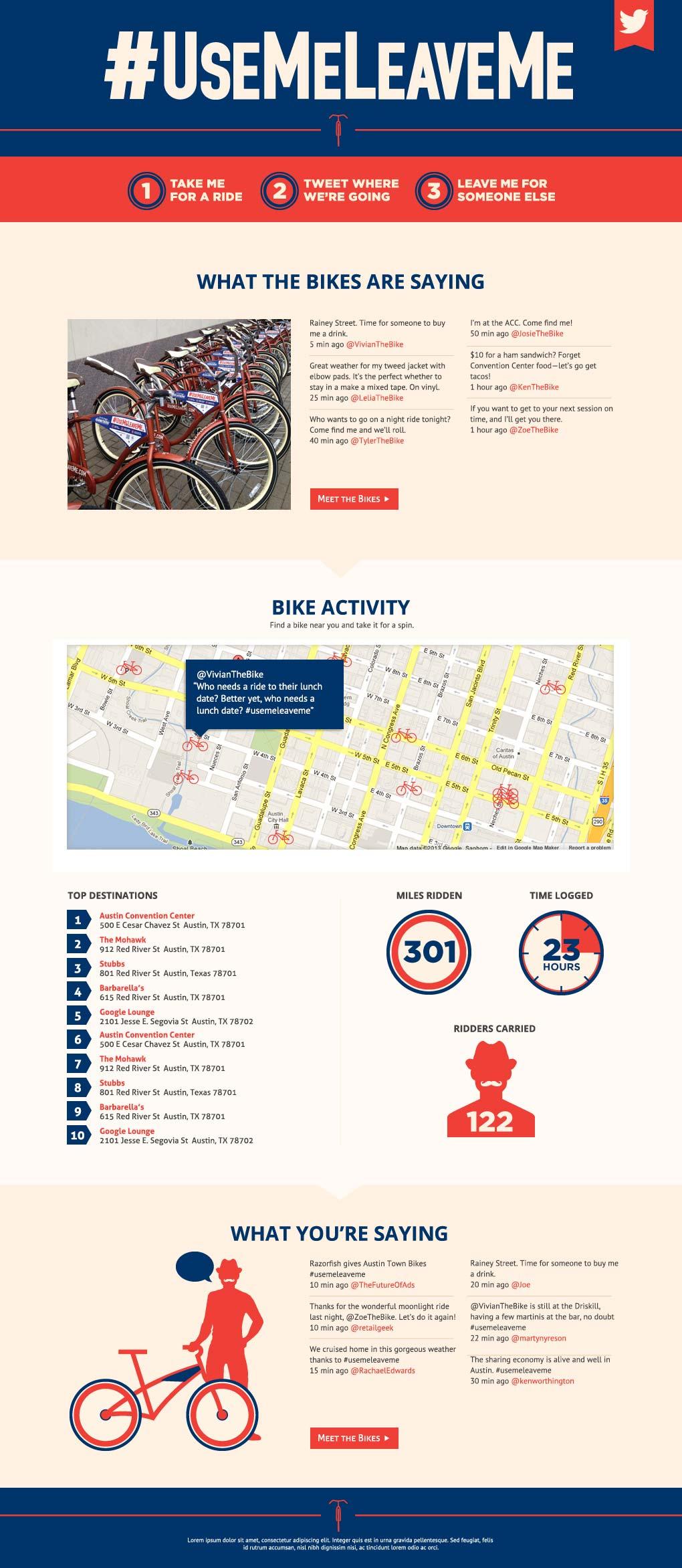 Razorfish Tweeting Bikes website homepage