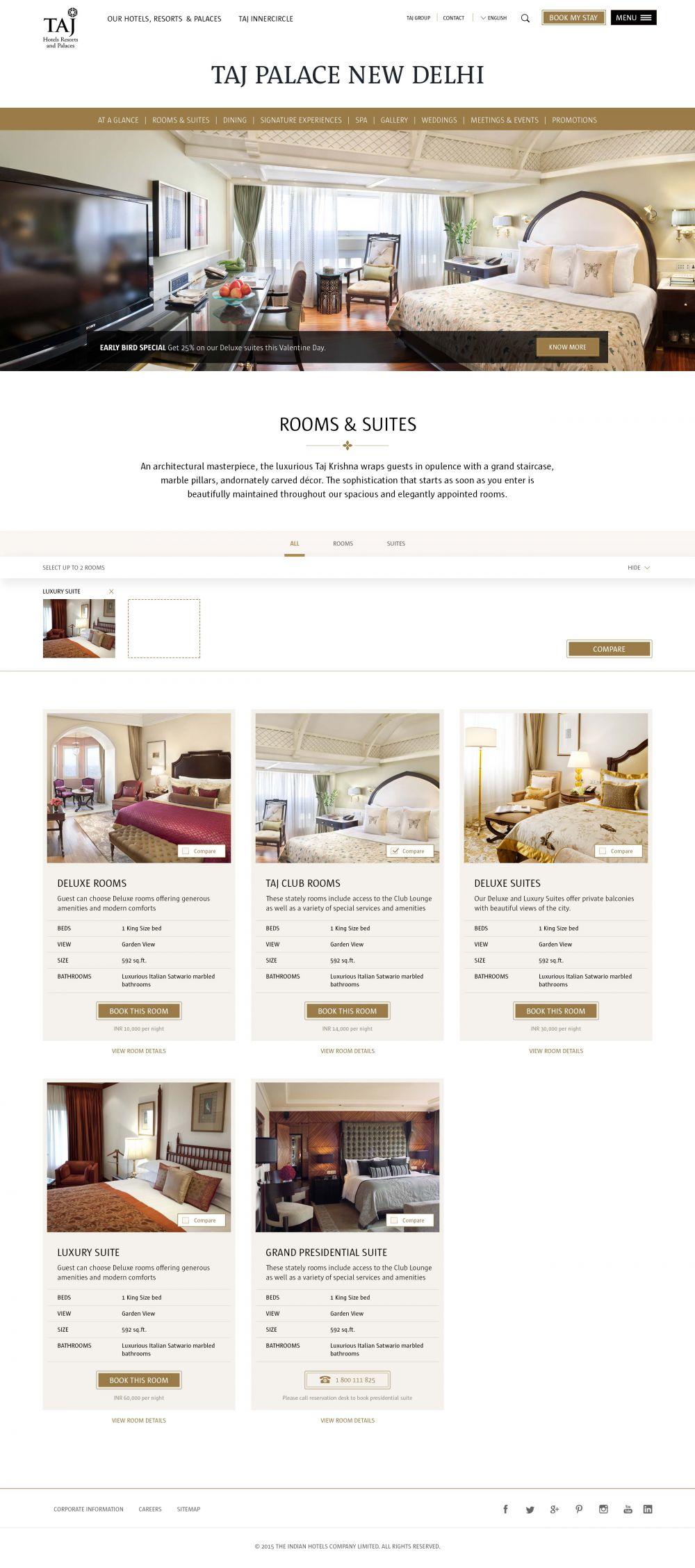 Room comparison page